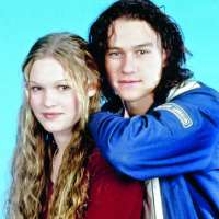 Julia Stiles Birthday Real Name Age Weight Height